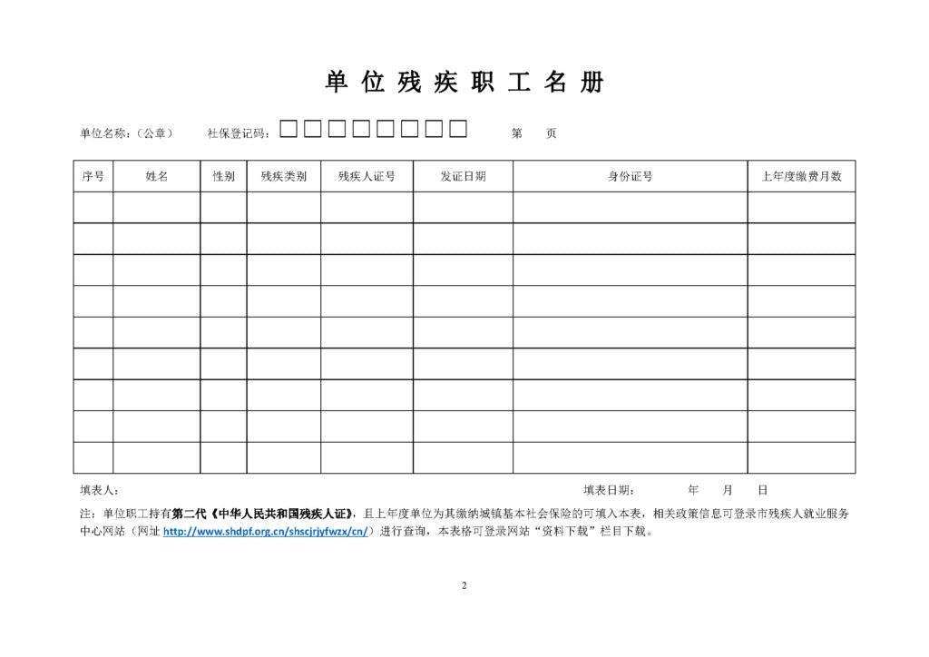 上海市残疾人就业保障金最新申报流程、残保金计算、残保金征缴、残保金缴纳地点大全插图