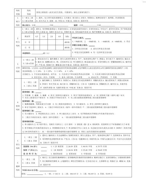 中华人民共和国残疾人评定表